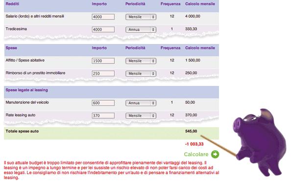 Calcolate il vostro budget con bonus.ch!