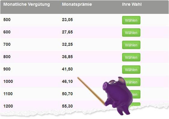 Arbeitslosigkeitsversicherung: bonus.ch präsentiert Ihnen seine neue Rubrik