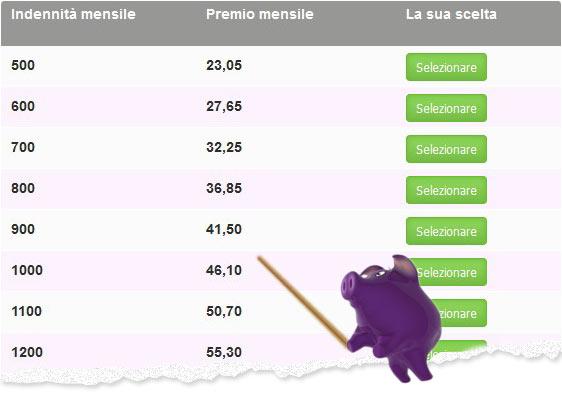 Assicurazione contro la disoccupazione: bonus.ch vi presenta la sua nuova rubrica