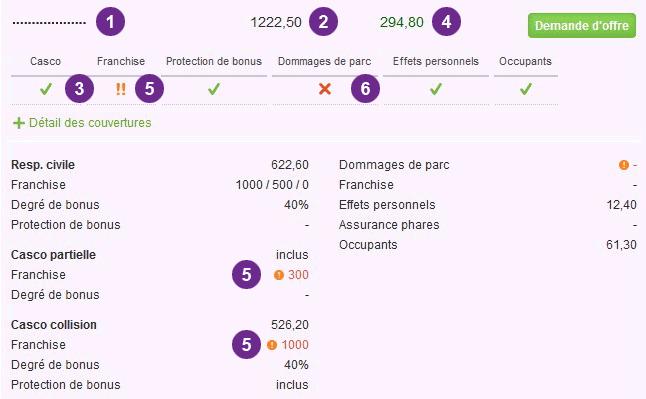 Avez-vous d�j� utilis� le comparateur d'assurance auto de bonus.ch