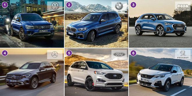 Welche sind die 10 beliebtesten Automarken in der Schweiz?
